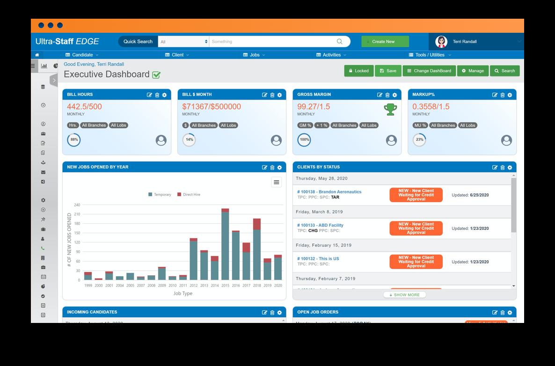 Software screenshot displaying an Executive dashboard